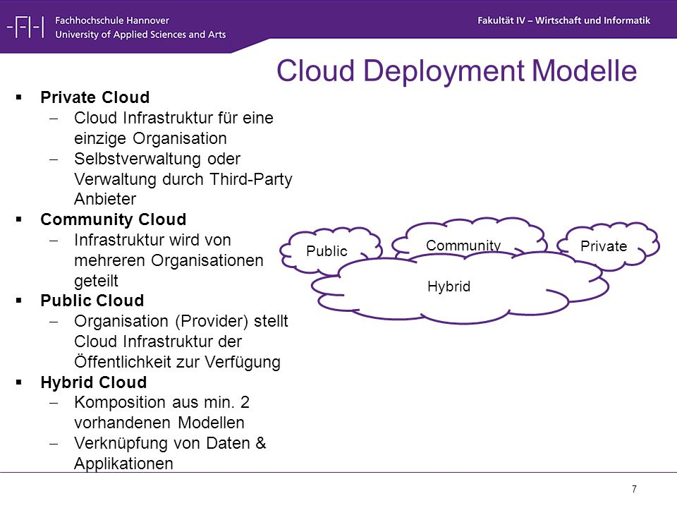 Cloud Deployment Modelle