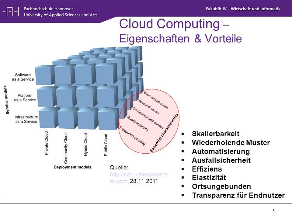 Cloud Computing – Eigenschaften & Vorteile