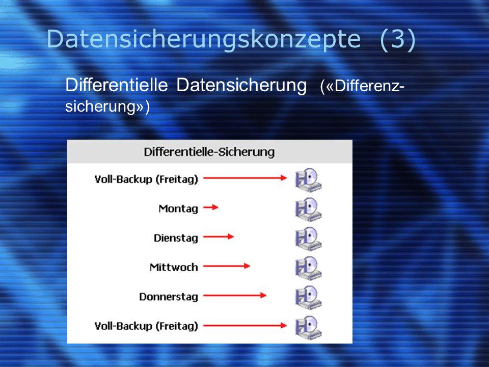 Datensicherungskonzepte (3)