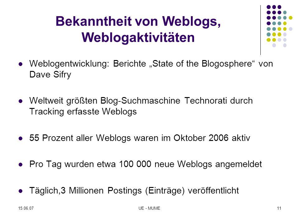 Bekanntheit von Weblogs, Weblogaktivitäten