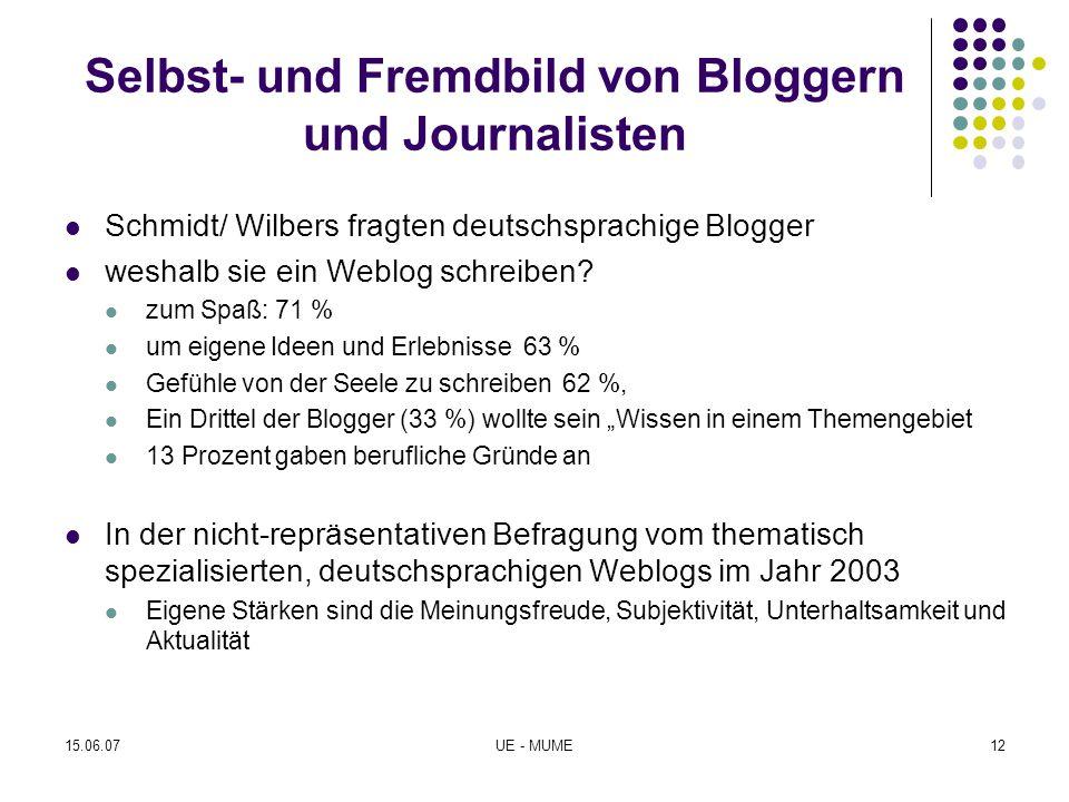 Selbst- und Fremdbild von Bloggern und Journalisten