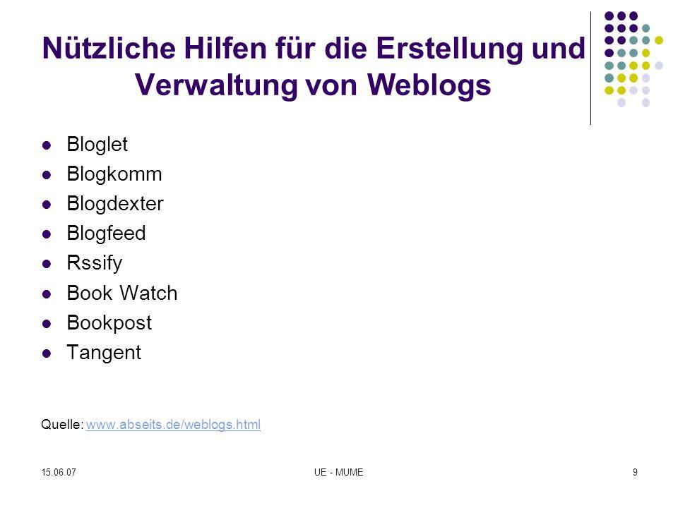 Nützliche Hilfen für die Erstellung und Verwaltung von Weblogs