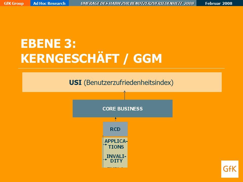 EBENE 3: KERNGESCHÄFT / GGM