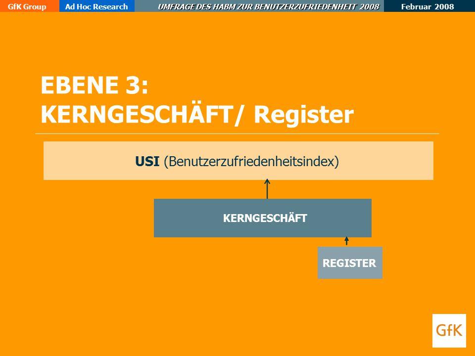 EBENE 3: KERNGESCHÄFT/ Register