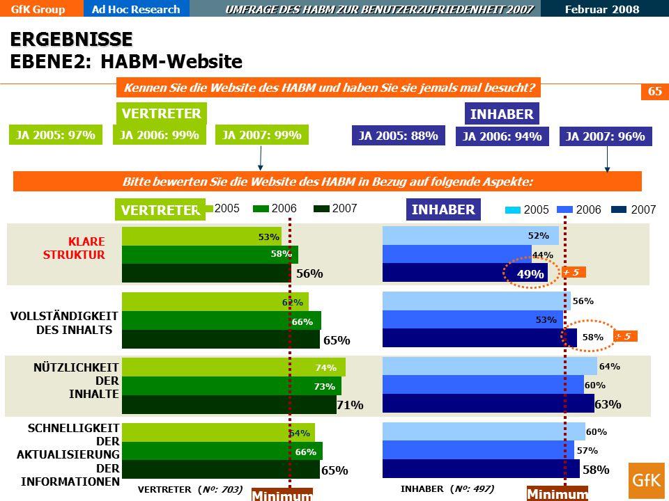 ERGEBNISSE EBENE2: HABM-Website