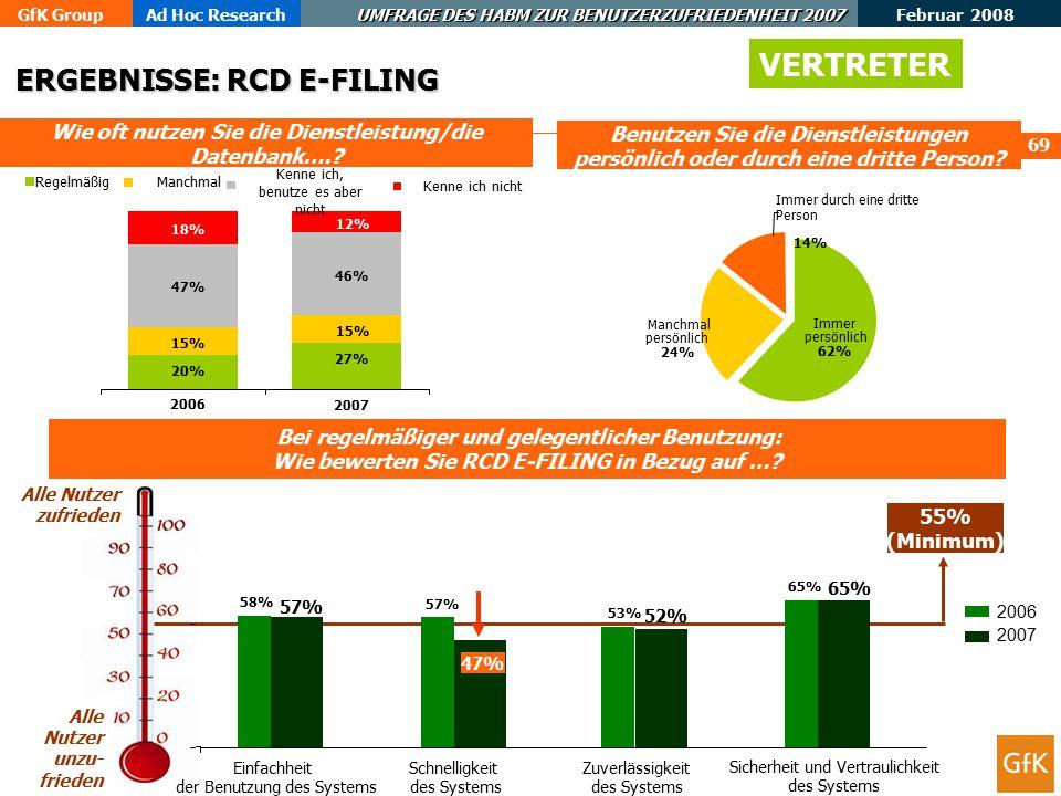 VERTRETER ERGEBNISSE: RCD E-FILING