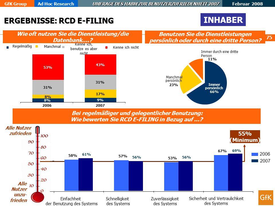 INHABER ERGEBNISSE: RCD E-FILING