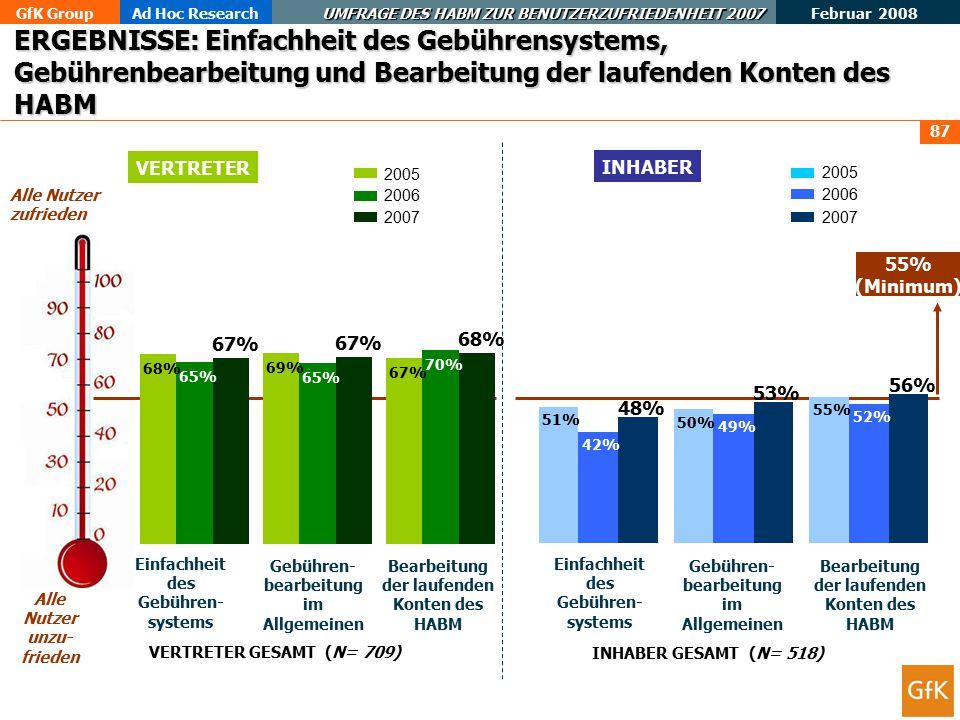 ERGEBNISSE: Einfachheit des Gebührensystems, Gebührenbearbeitung und Bearbeitung der laufenden Konten des HABM
