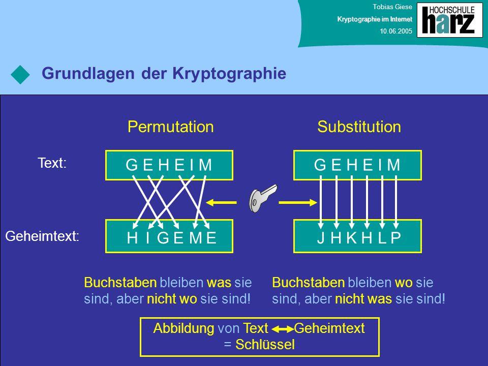 Grundlagen der Kryptographie
