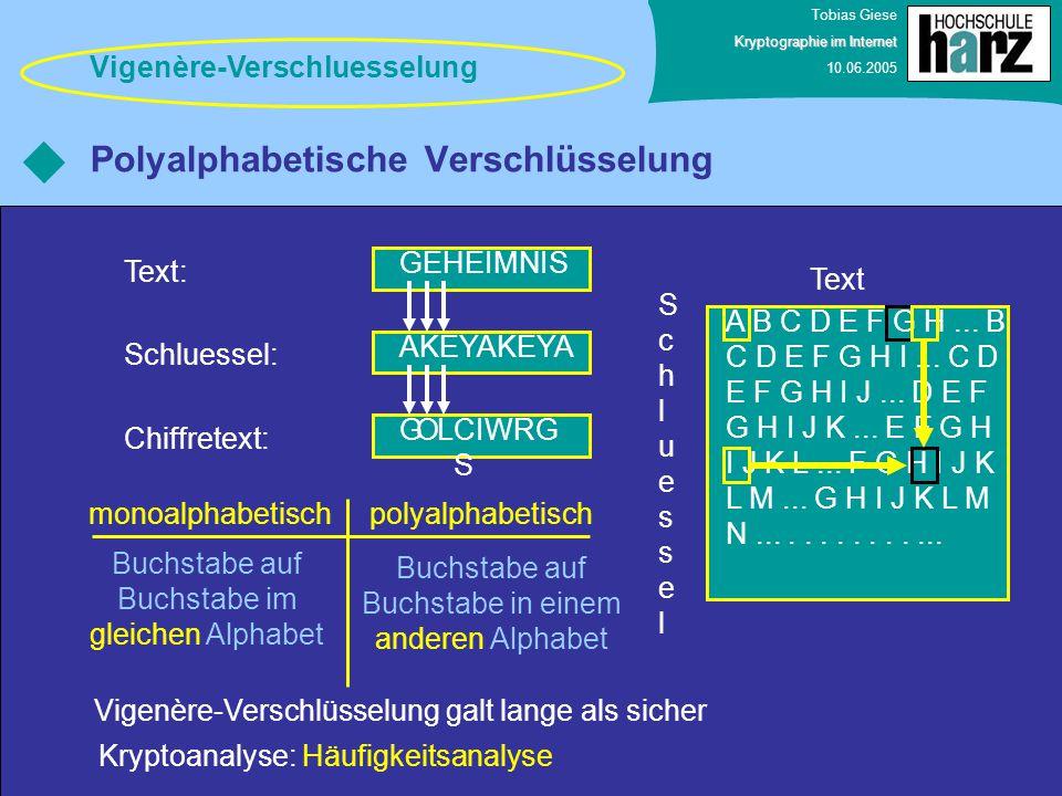 Polyalphabetische Verschlüsselung