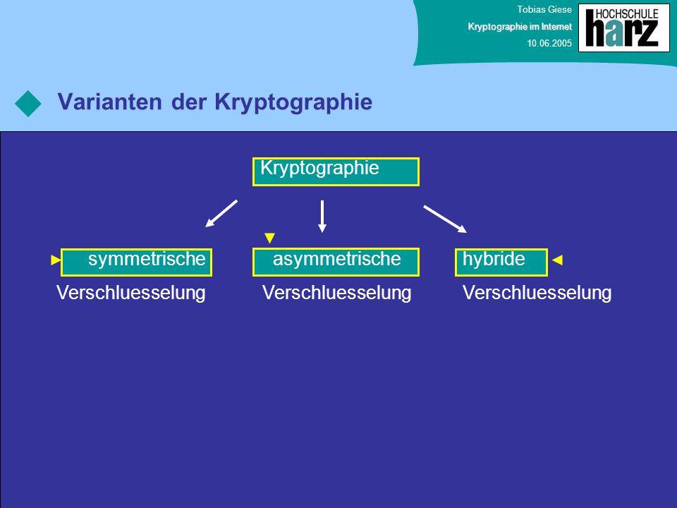 Varianten der Kryptographie