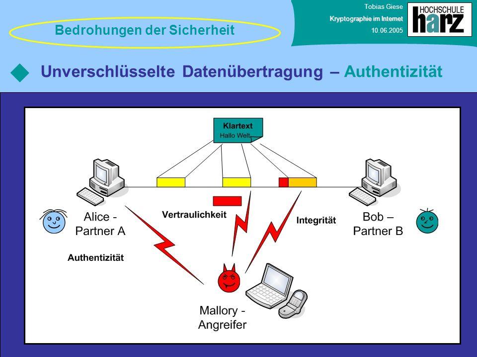 Unverschlüsselte Datenübertragung – Authentizität