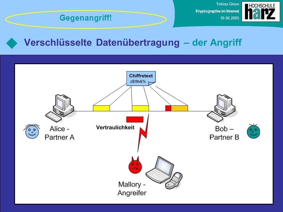 Verschlüsselte Datenübertragung – der Angriff