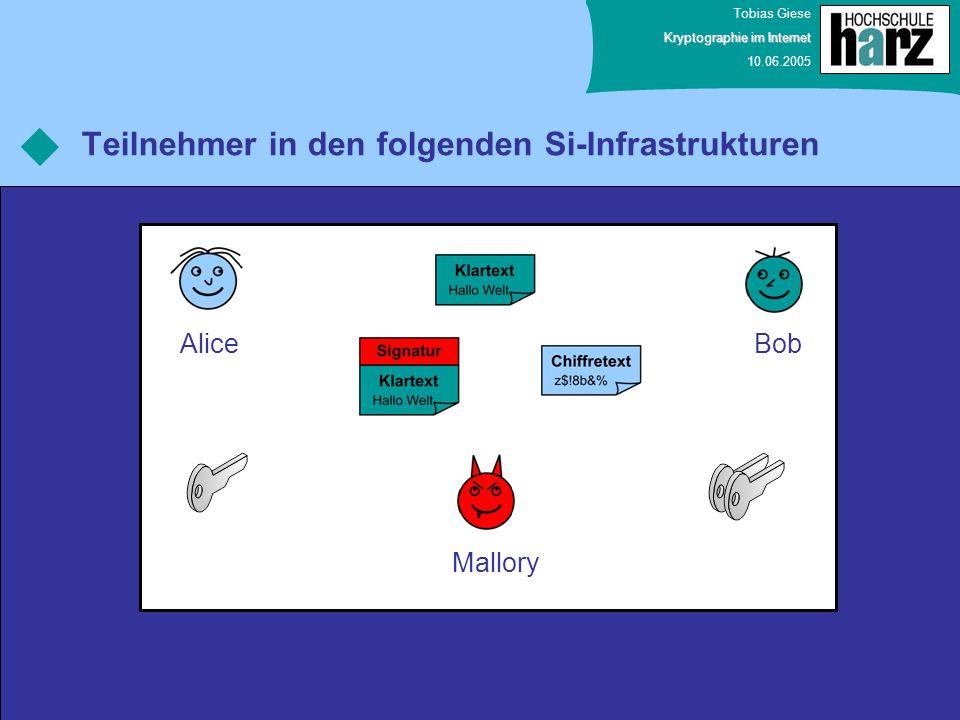 Teilnehmer in den folgenden Si-Infrastrukturen