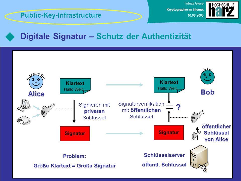 Digitale Signatur – Schutz der Authentizität