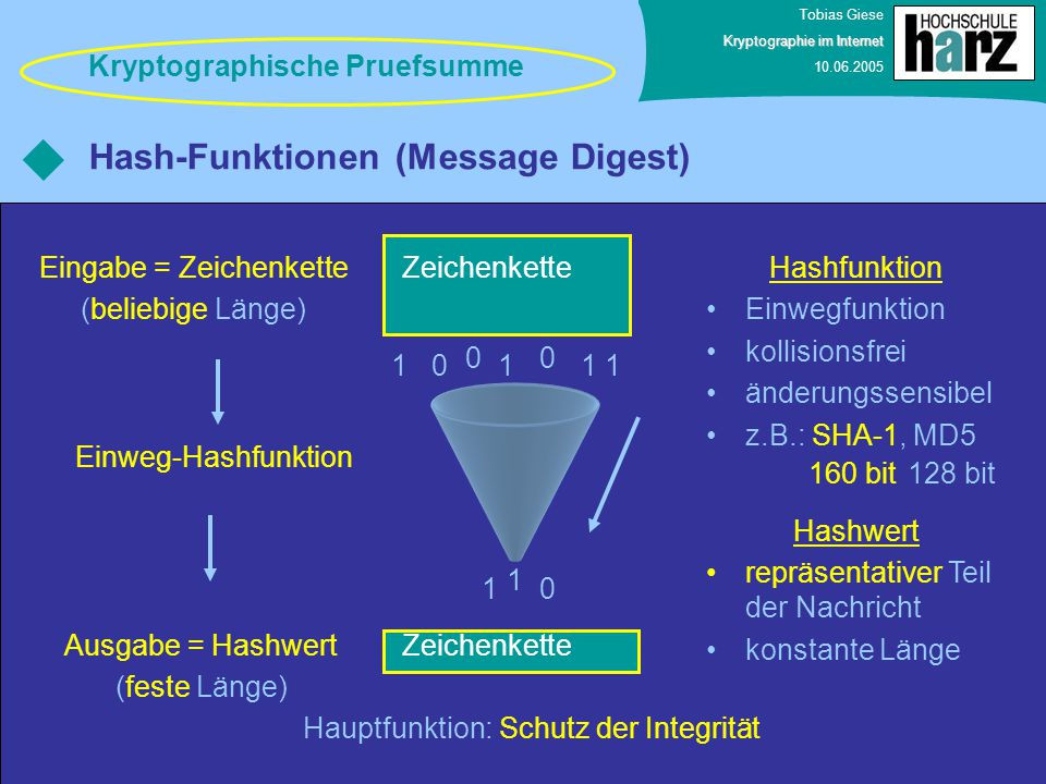 Hash-Funktionen (Message Digest)