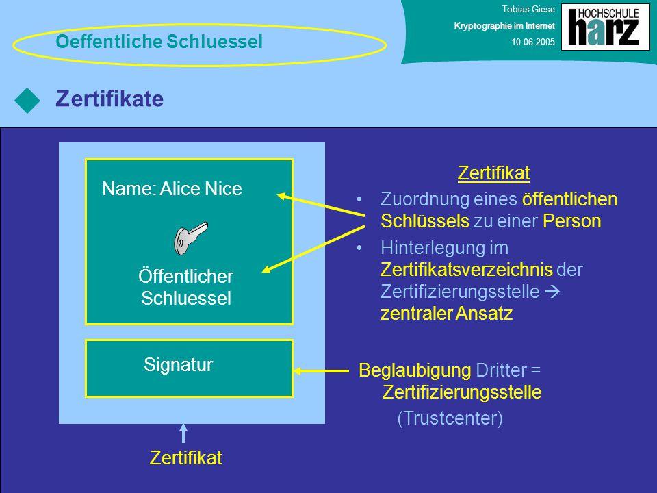 Zertifikate Oeffentliche Schluessel Zertifikat