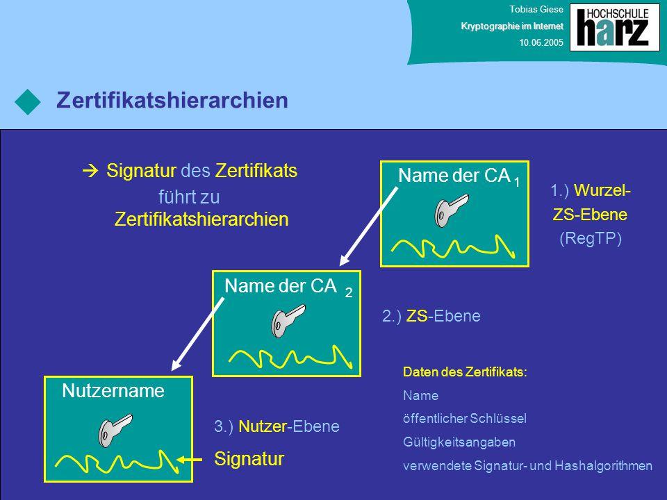 Zertifikatshierarchien