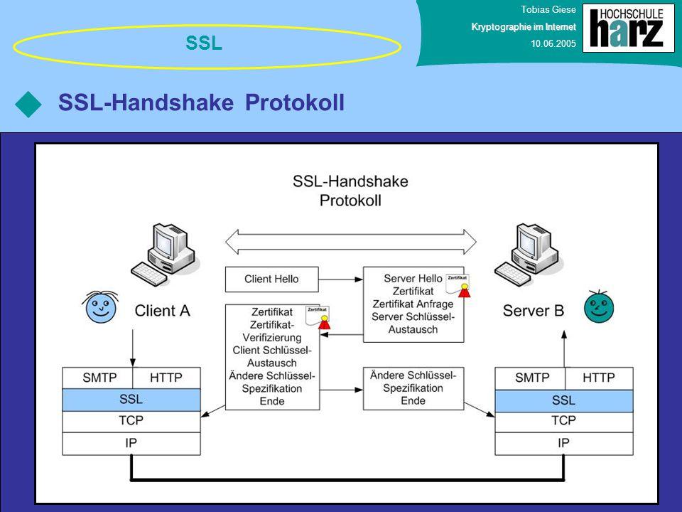SSL-Handshake Protokoll