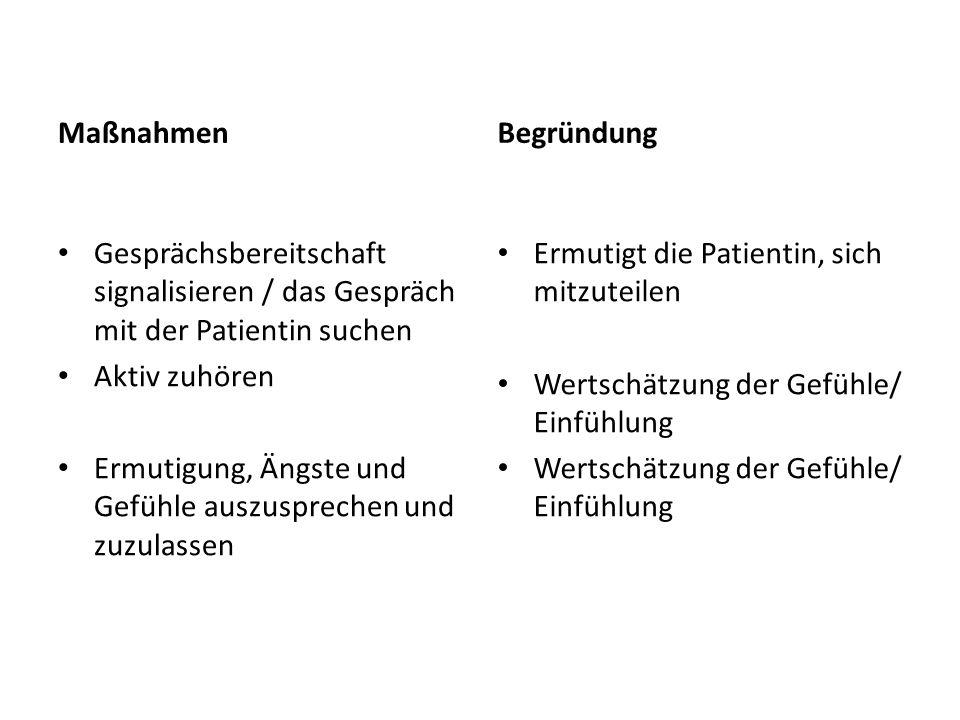 Maßnahmen Begründung. Gesprächsbereitschaft signalisieren / das Gespräch mit der Patientin suchen.