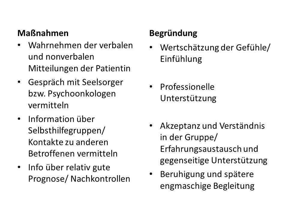 Maßnahmen Begründung. Wahrnehmen der verbalen und nonverbalen Mitteilungen der Patientin. Gespräch mit Seelsorger bzw. Psychoonkologen vermitteln.