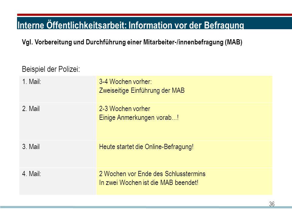 Interne Öffentlichkeitsarbeit: Information vor der Befragung