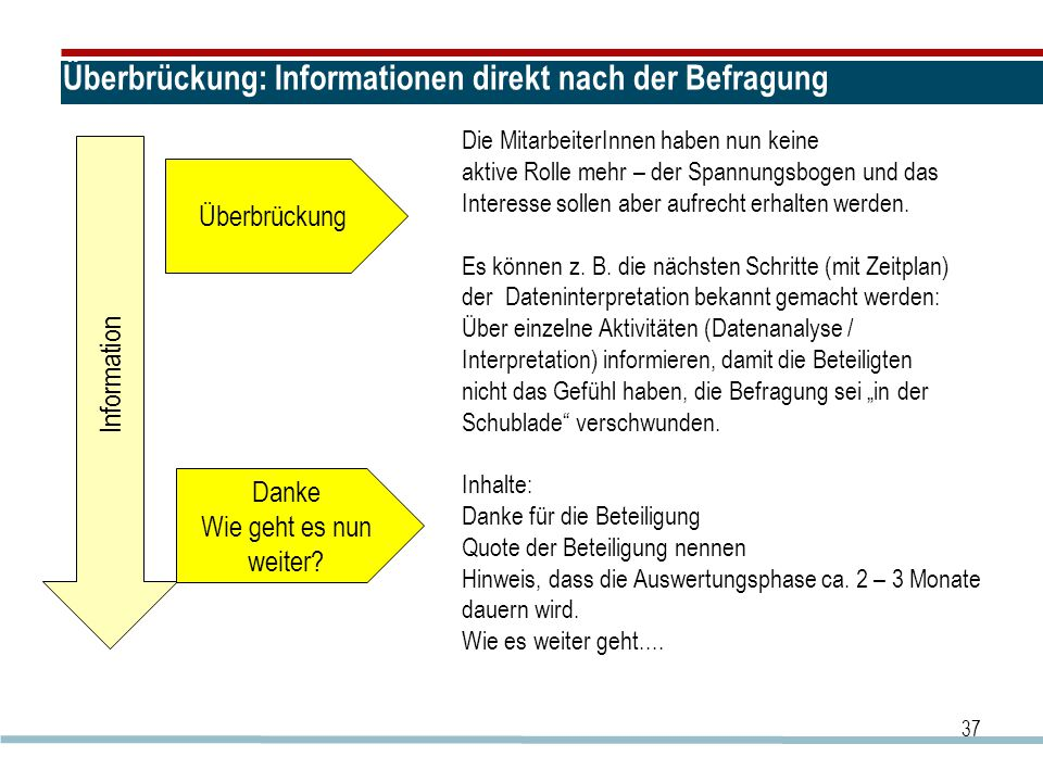 Überbrückung: Informationen direkt nach der Befragung