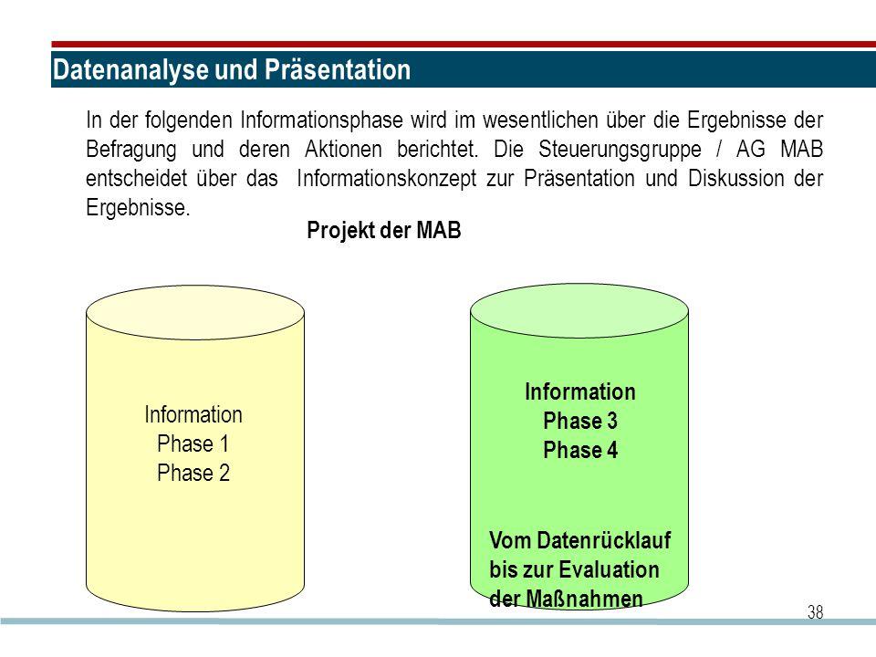 Datenanalyse und Präsentation