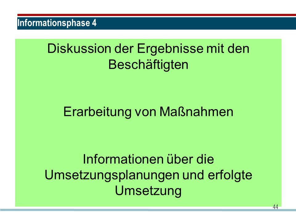 dissertation diskussion der ergebnisse Ergebnisse dissertation medizin dissertation zum erwerb des doktorgrades der humanmedizin an der medizinischen fakultät der ludwig-maximilians-universität zu.