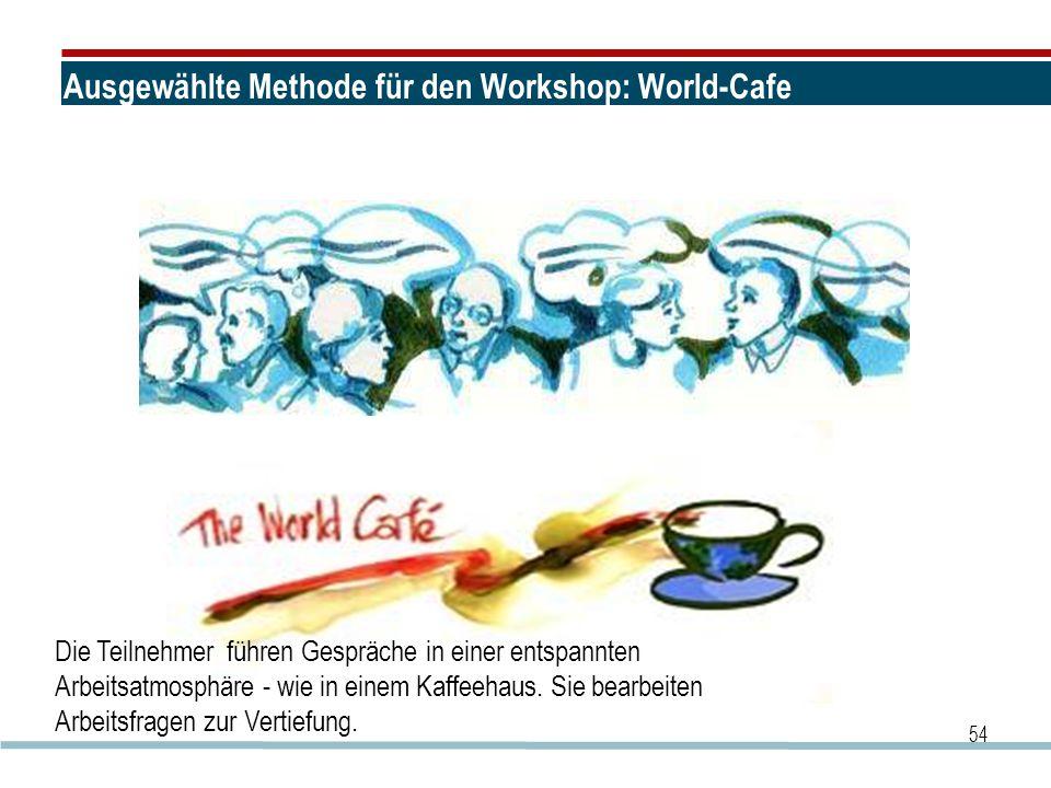Ausgewählte Methode für den Workshop: World-Cafe