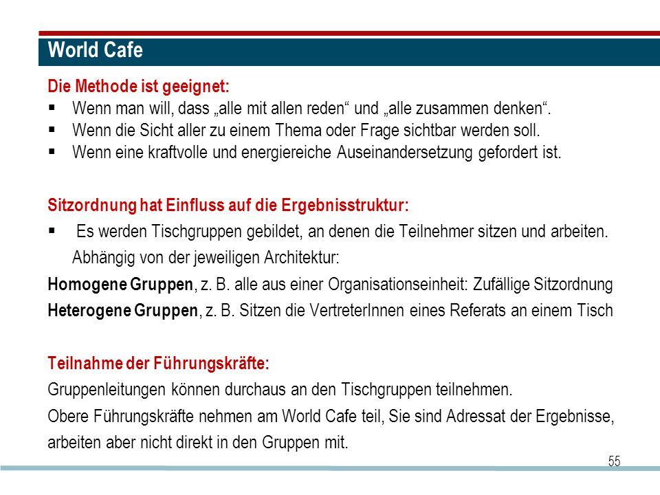 World Cafe Die Methode ist geeignet: