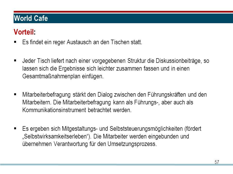 World Cafe Vorteil: Es findet ein reger Austausch an den Tischen statt.
