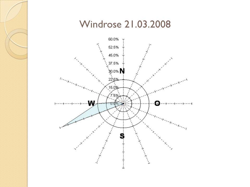 Windrose 21.03.2008 starke Westwinde