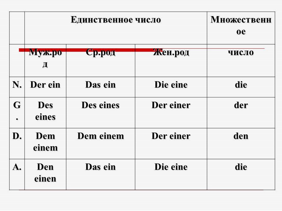 Единственное число Множественное. Муж.род. Ср.род. Жен.род. число. N. Der ein. Das ein. Die eine.