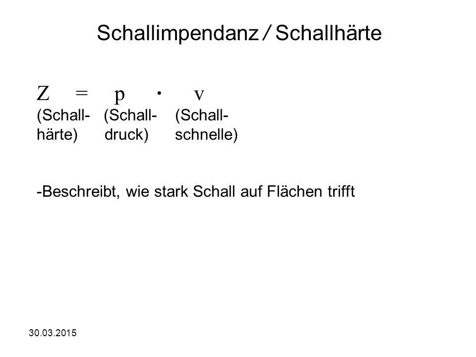 Schallimpendanz / Schallhärte