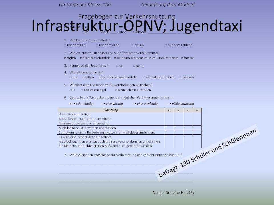 Infrastruktur-ÖPNV; Jugendtaxi