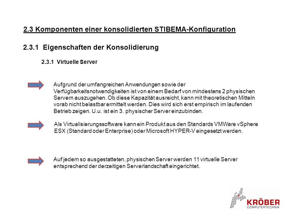 2.3 Komponenten einer konsolidierten STIBEMA-Konfiguration