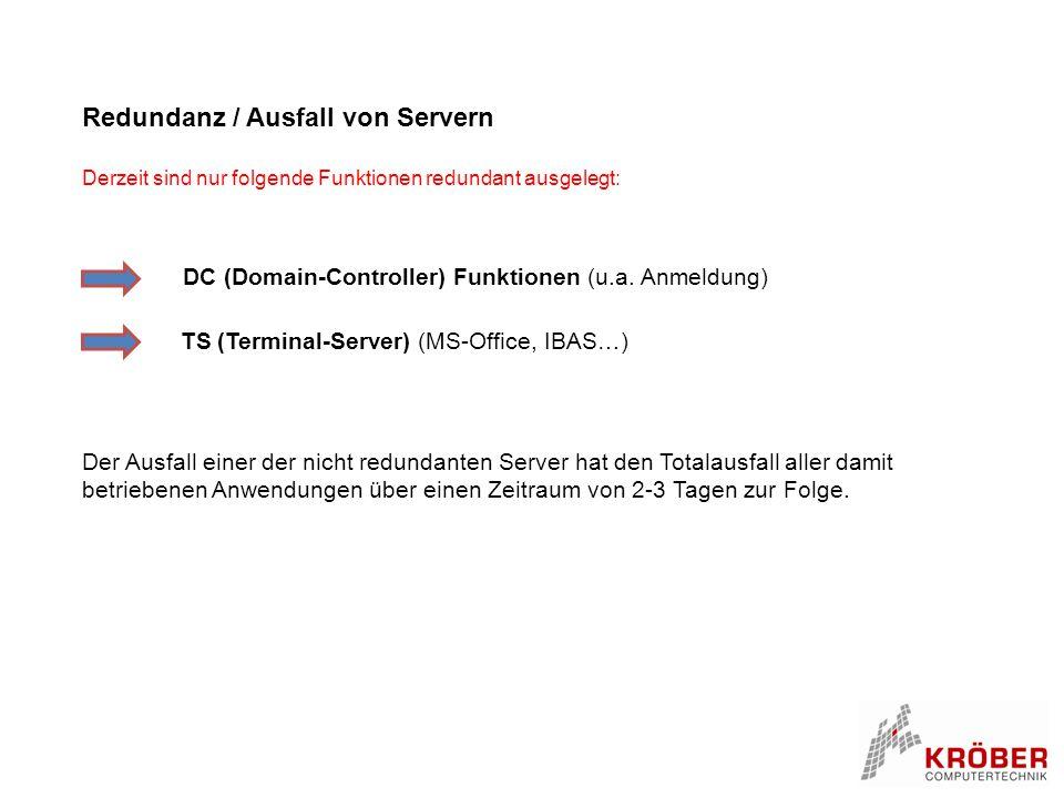 Redundanz / Ausfall von Servern