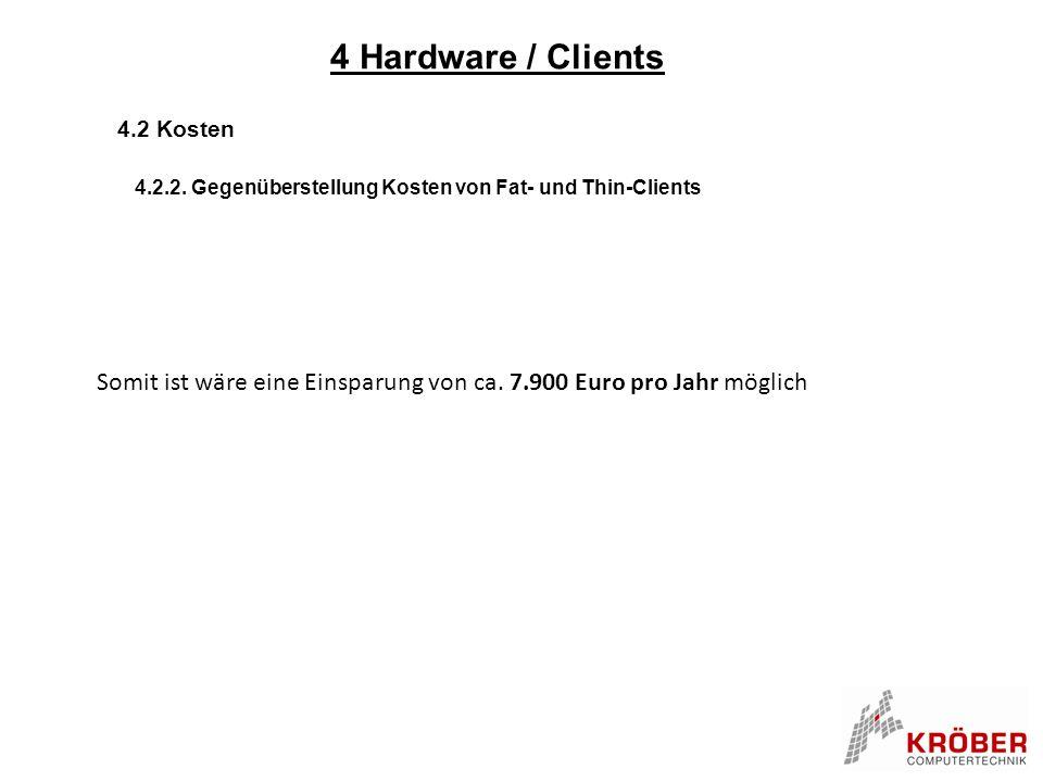 4 Hardware / Clients 4.2 Kosten. 4.2.2. Gegenüberstellung Kosten von Fat- und Thin-Clients.