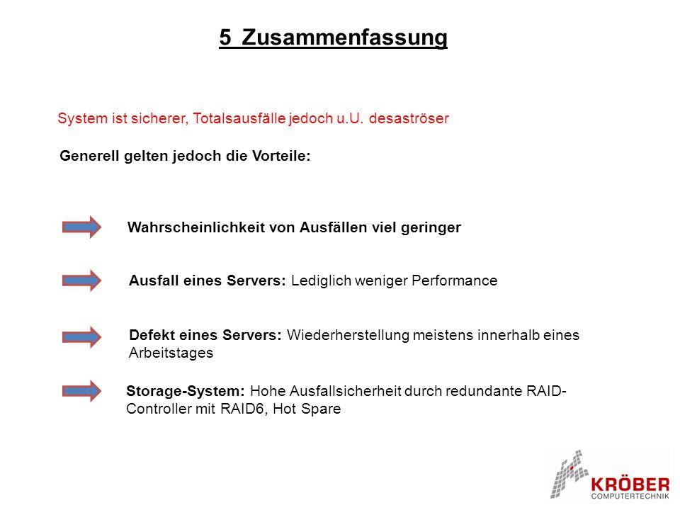 5 Zusammenfassung System ist sicherer, Totalsausfälle jedoch u.U. desaströser. Generell gelten jedoch die Vorteile: