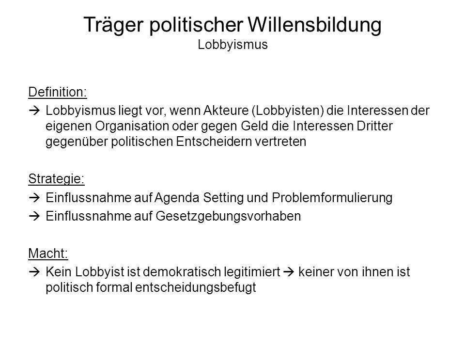 Träger politischer Willensbildung Lobbyismus