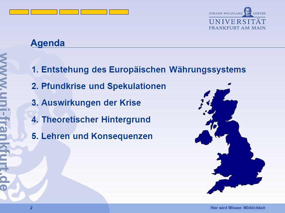 Agenda 1. Entstehung des Europäischen Währungssystems