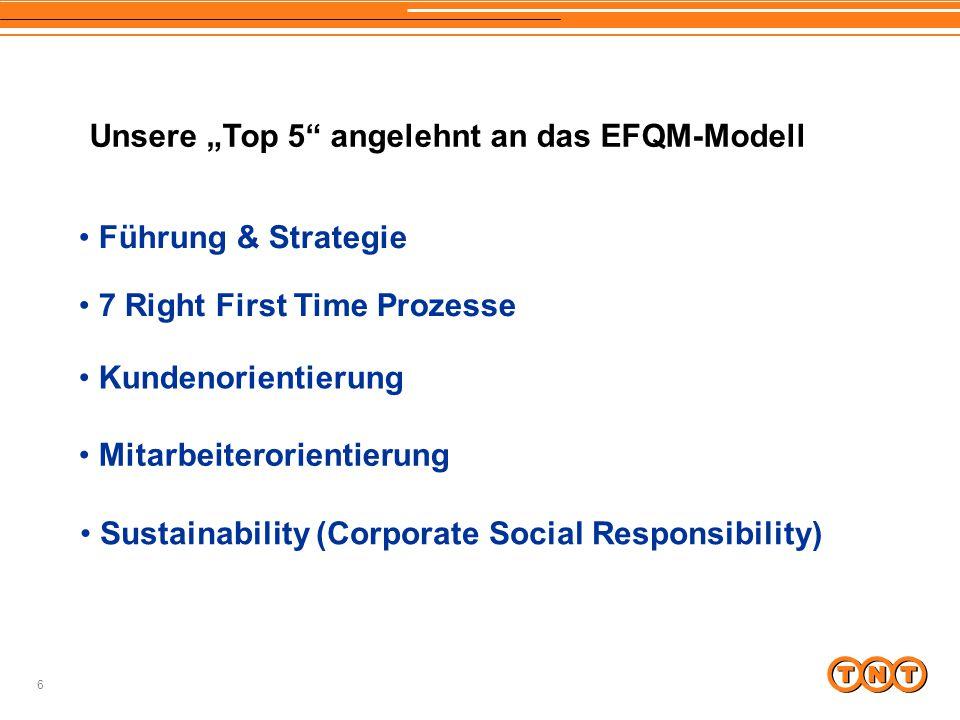 """Unsere """"Top 5 angelehnt an das EFQM-Modell"""