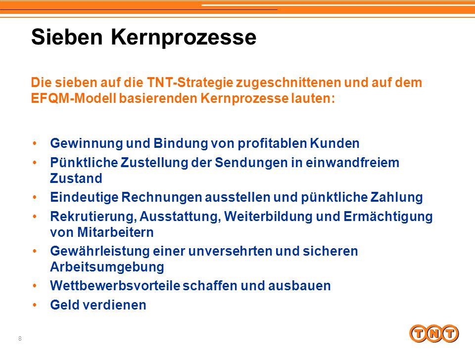 Sieben Kernprozesse Die sieben auf die TNT-Strategie zugeschnittenen und auf dem EFQM-Modell basierenden Kernprozesse lauten: