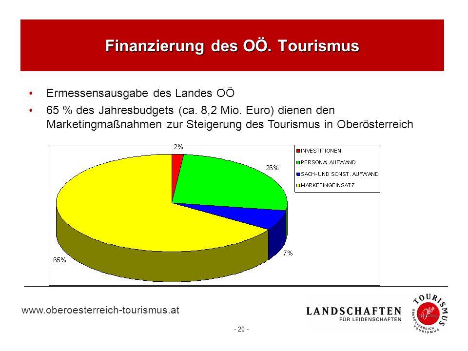 Finanzierung des OÖ. Tourismus