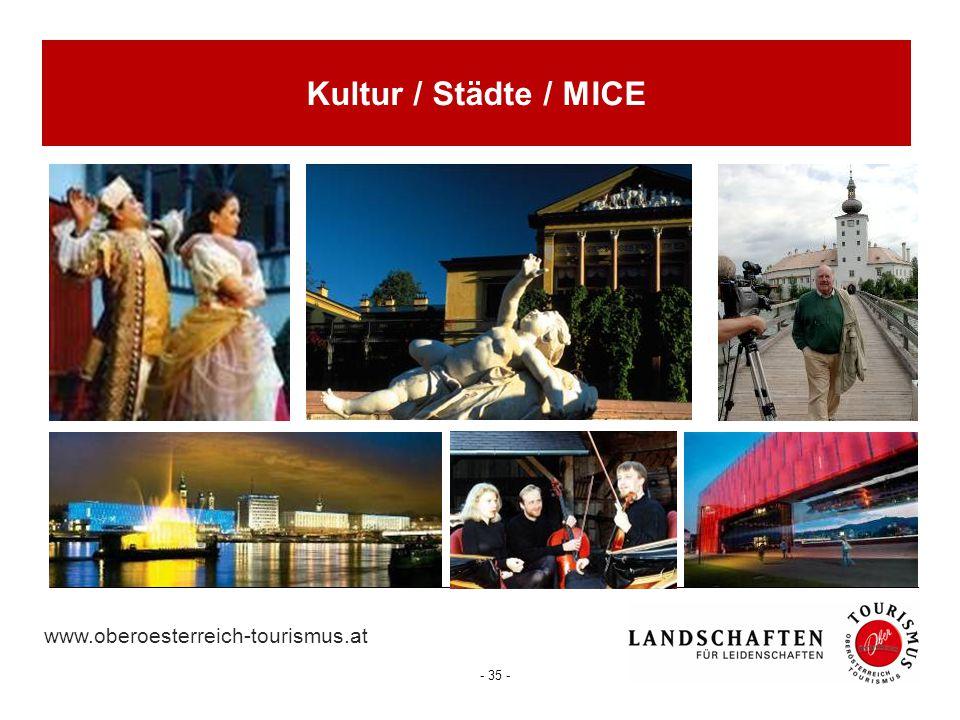 Kultur / Städte / MICE - 35 -