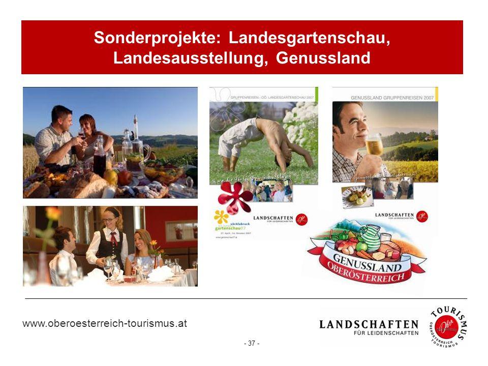 Sonderprojekte: Landesgartenschau, Landesausstellung, Genussland