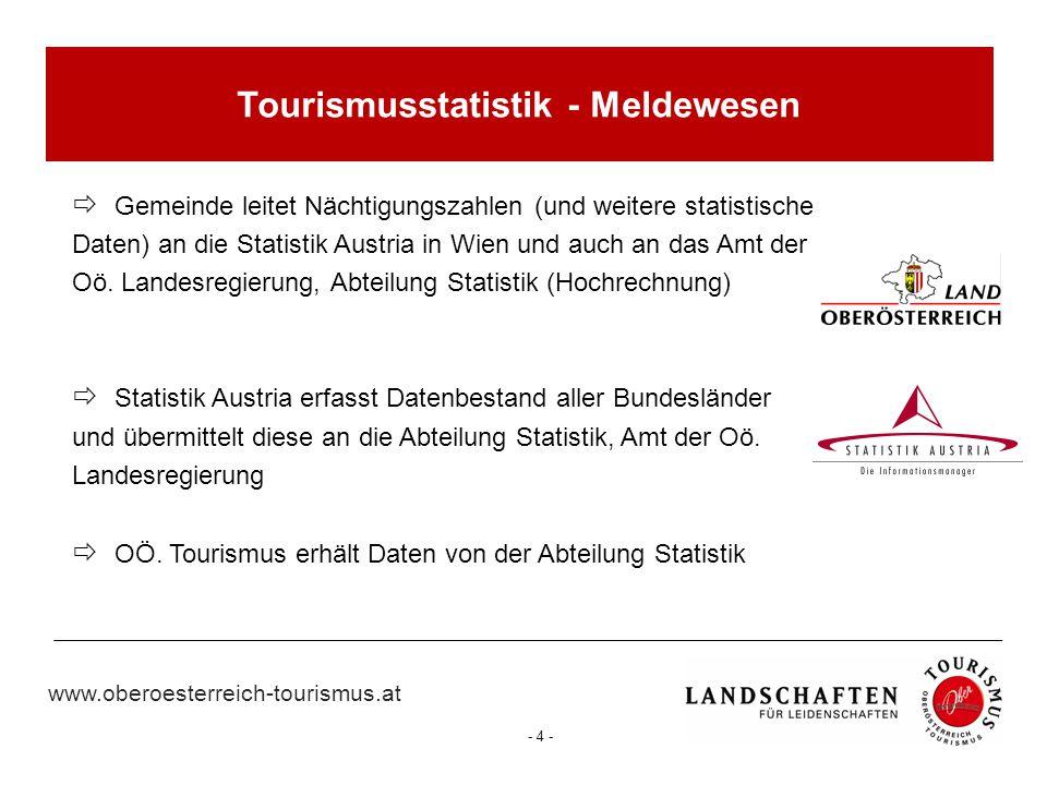 Tourismusstatistik - Meldewesen