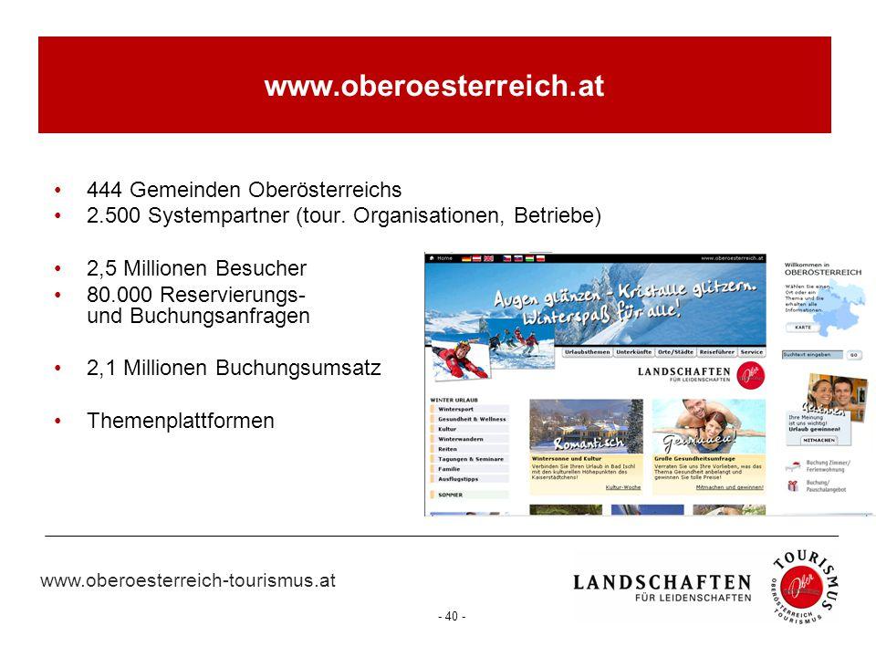 www.oberoesterreich.at 444 Gemeinden Oberösterreichs