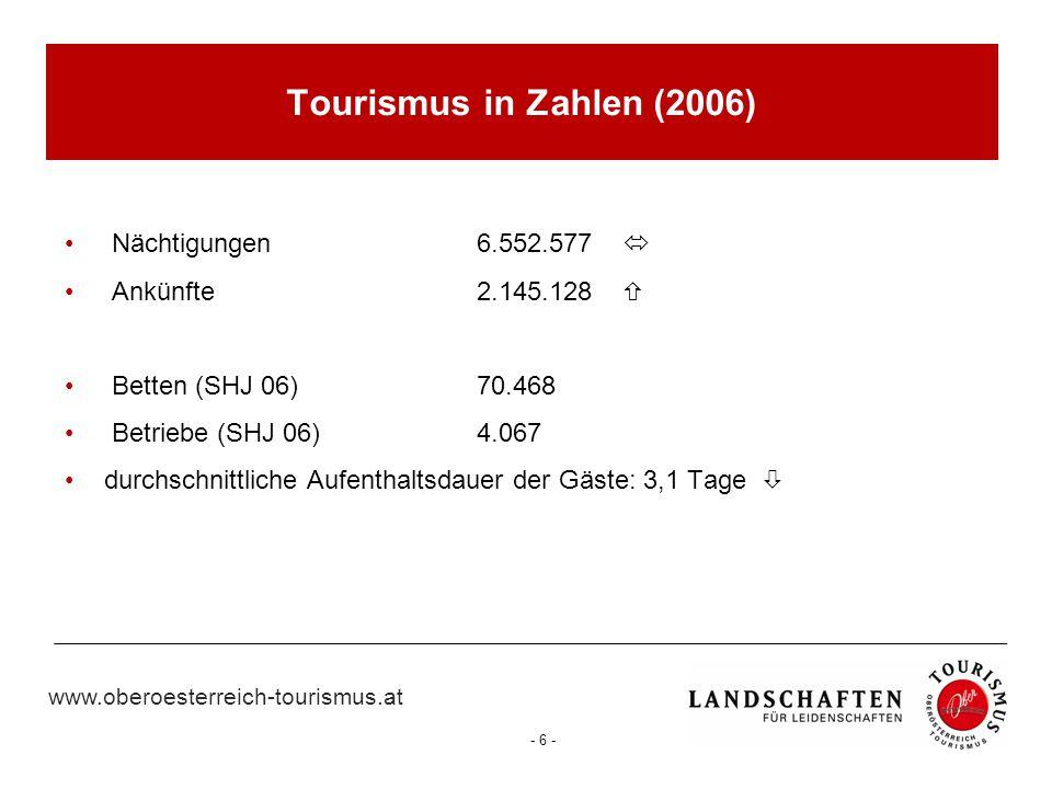 Tourismus in Zahlen (2006) Nächtigungen 6.552.577 